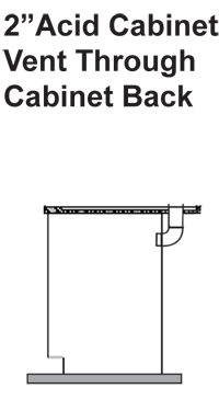 Vented Cabinet